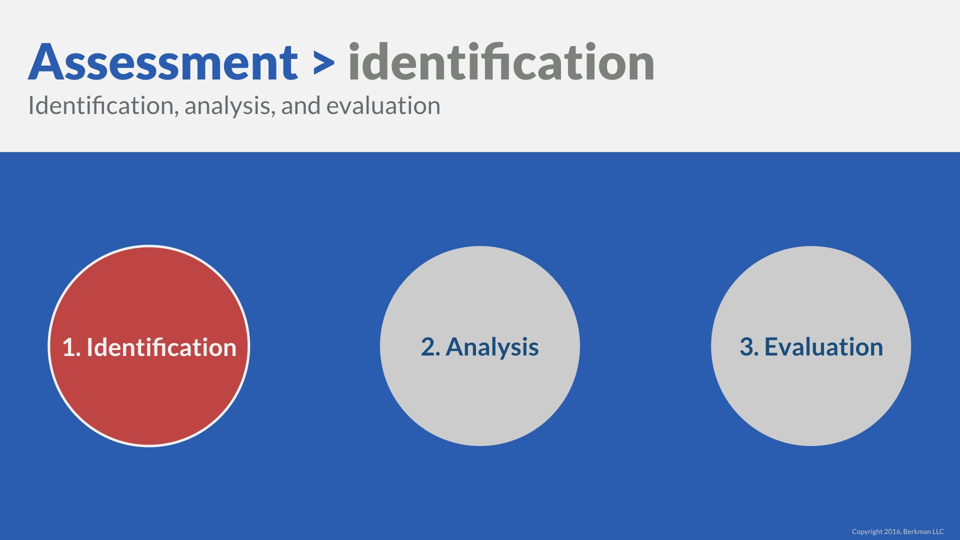 Risk Identification: the first step in risk assessment