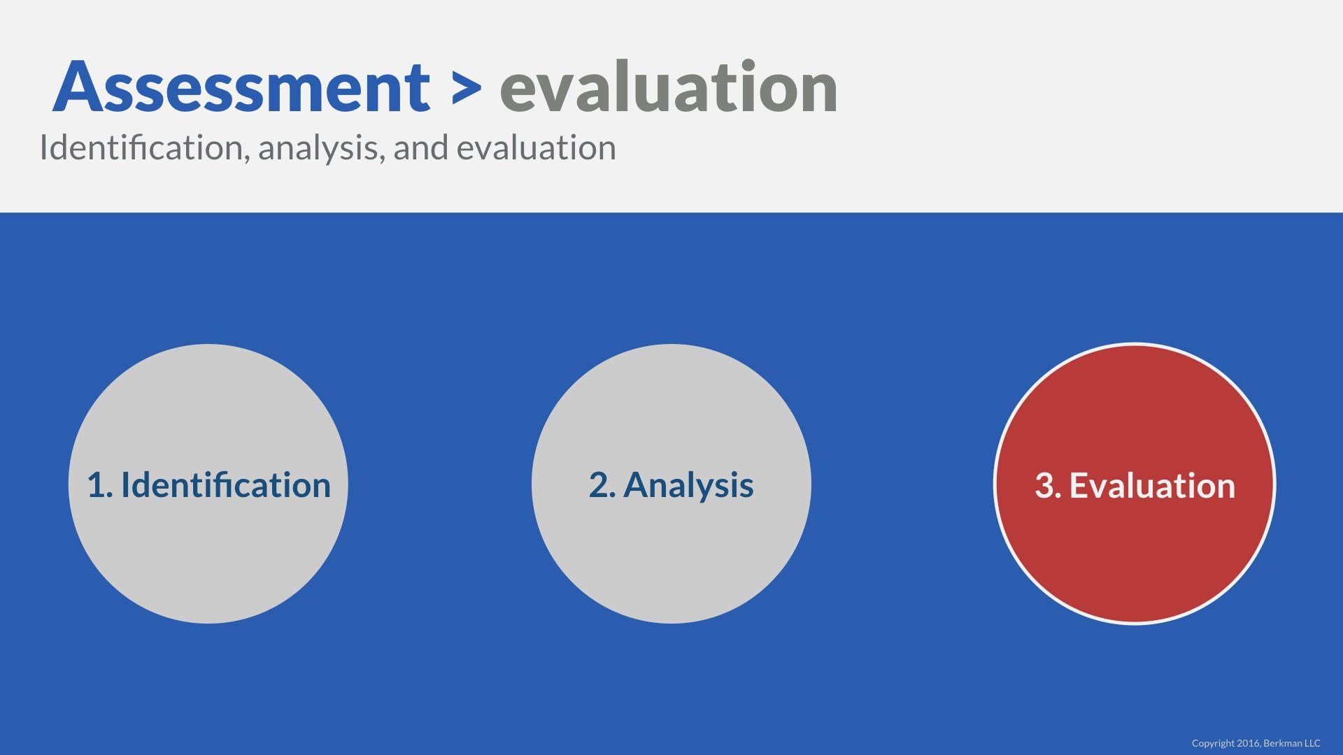 Risk Evaluation: phase 3 of risk assessment